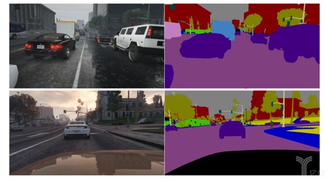 智库:自动驾驶人工智能技术背后的人类机械工作