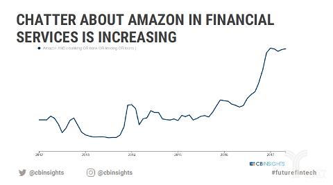 智库精选:未来颠覆金融业的十大金融科技趋势,你准备好了吗