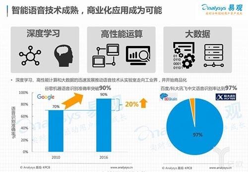 AI时代,格局将被打破,中国仿将变成中国造