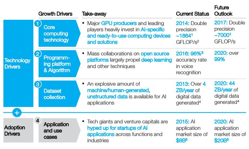 麦肯锡:中国传统企业CEO如何应对AI大潮?先回答这9个问题
