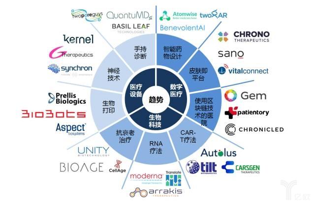 癌症治愈不再遥不可及,这些医疗技术创新正在改变世界-薪媒体_O2O新商业媒体资讯平台