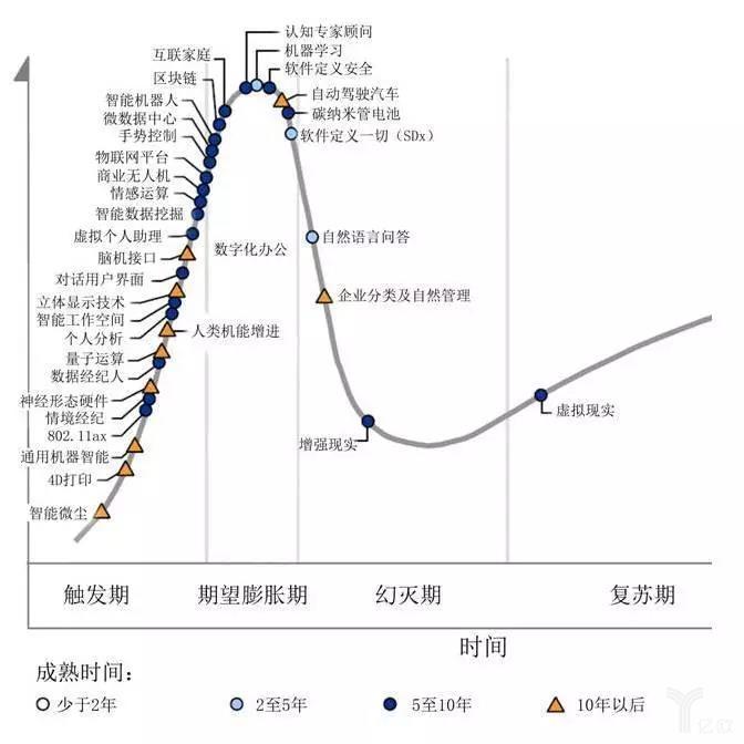 元禾原点孔令国:从产业视角理解智能化投资-薪媒体_O2O新商业媒体资讯平台