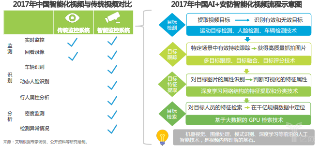 AI城市发展报告:创新效率跟不上GDP增长,二线以下城市潜力巨大